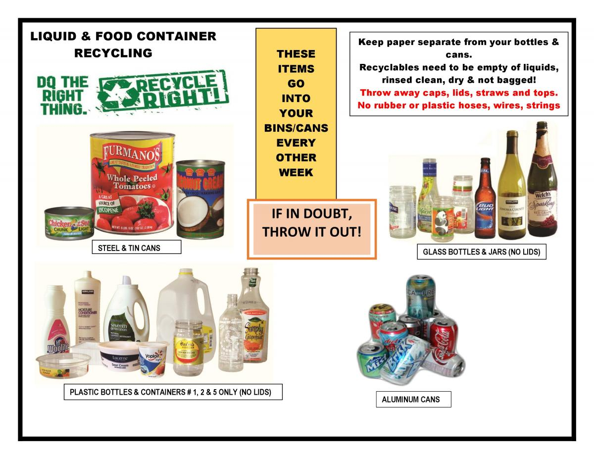 Liquid and Food Containers Information
