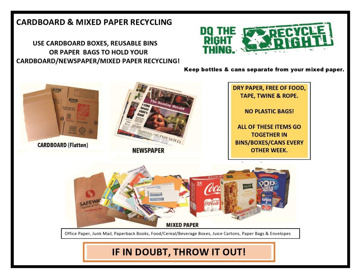 Cardboard, Mixed Paper, Newsprint Recycling Details