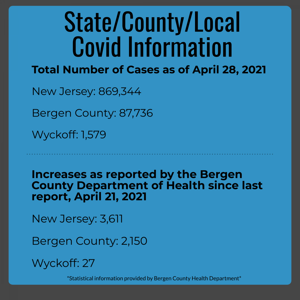 State County Local